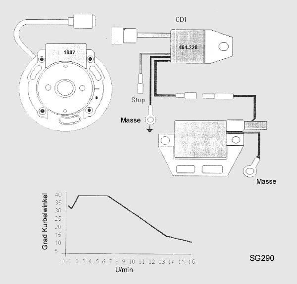 Kundo Ignition – PVL-Ignitions